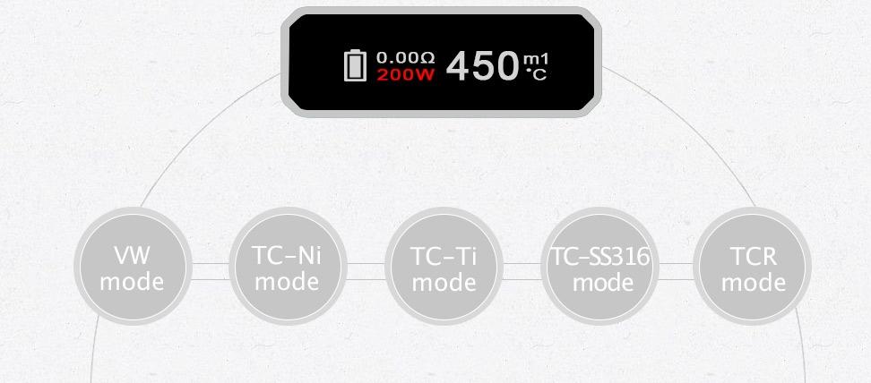 Батарейный мод Wismec Reuleaux RX200 (белый)