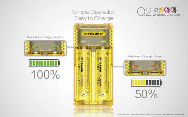 Купить зарядное устройство NITECORE Q2
